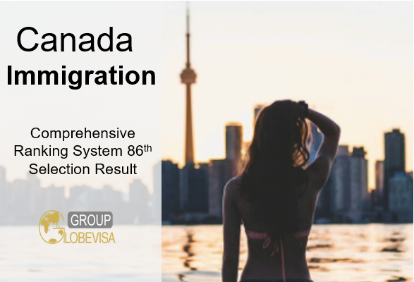 Canada Skilled Worker Immigration 86th Comprehensive Ranking System Selection & Invitation Result