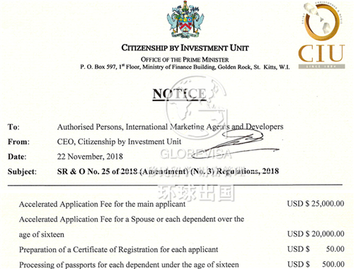 Globevisa Group -St-Kitts-and-Nevis-Government-has-accelerated-the